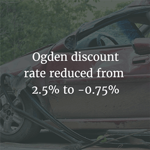 The Ogden discount rate has been reduced